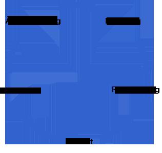 bokslut-graf